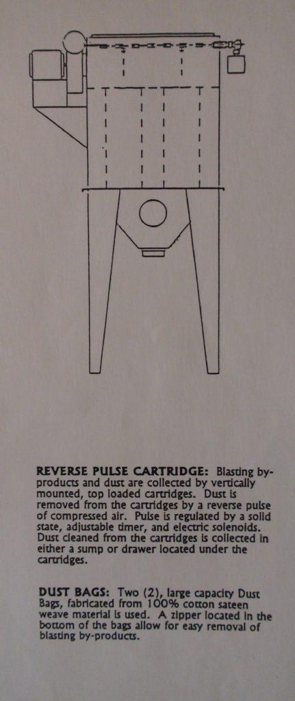 Cartridge type